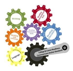 Common Core Chain
